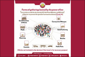 "Awareness Poster from Ministry of Interior on ""Forms of Gatherings Banned by the Power of the L ..."