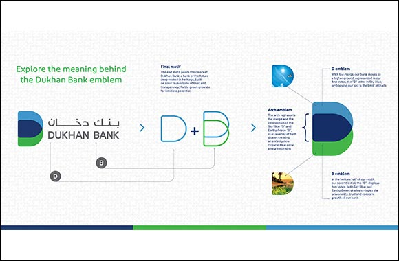 Barwa Bank Rebrands into Dukhan Bank, Eyes Ambitious Business and Digital Transformation